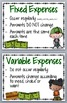 Fixed and Variable Expenses