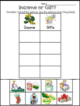 Financial Literacy: Income or Gift
