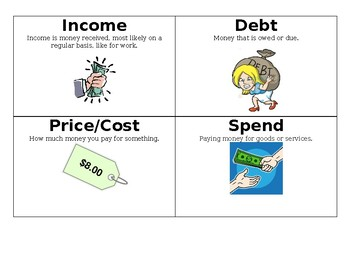 Financial Literacy KEY WORDS