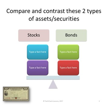Financial Literacy Skills - Bonds Investment Basics Activity