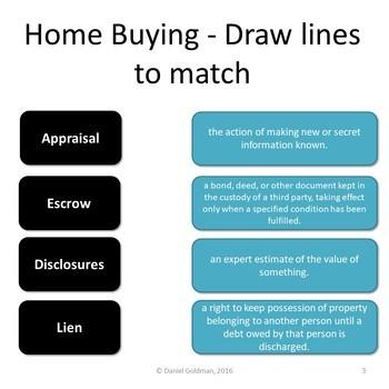 Financial Literacy Skills - Homeownership and Renting Activity