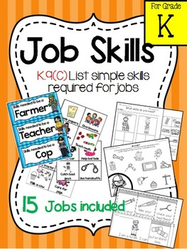Financial Literacy:  Skills Required for Jobs
