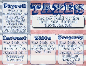 Financial Literacy - Taxes Poster
