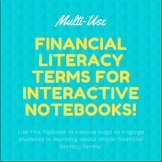 Financial Literacy Terms