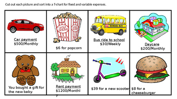 Financial literacy Fixed and Variable Expenses