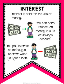 Financial Literacy Vocabulary Bunting for 4th Grade by Marvel Math