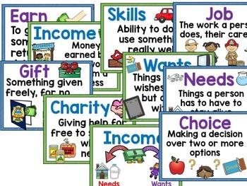 Financial Literacy Vocabulary K-1 NEW TEKS