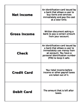 Financial Literacy Vocabulary Sort