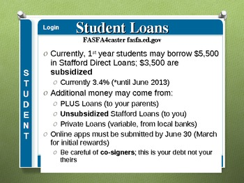 Financial Literacy and the Danger of Student Loans