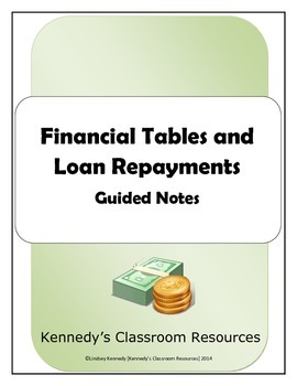 Financial Tables and Loan Repayment - Guided Notes