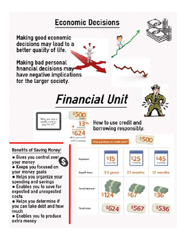 Financial Unit Infograpic Review