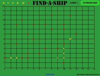 Coordinate Grid Game for the SMART Board Game