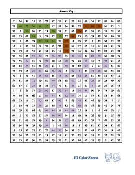 Find All Multiples of 4 (HI Color Sheets)
