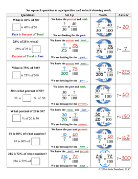 Find Missing Percents and Totals Notes