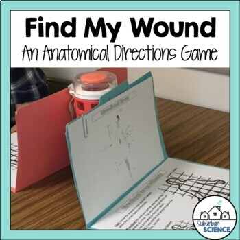 Find My Wound: An Anatomical Directions Game by Gnature with Gnat
