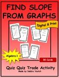 Find Slope From Graphs Quiz Quiz Trade Activity