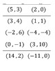 Find Slope Given 2 Points Activity