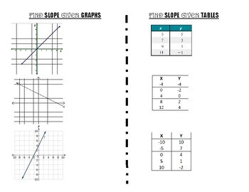 Find Slope Given Graphs & Tables Foldable