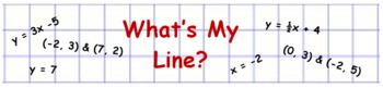 Find Slope, Graph Liner Equations, Write Equations for Two Points Bundle