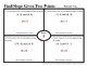 Find Slope & Write Linear Equations Given Two Points Place