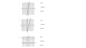Find Slope,Y-intercept, + Equation from a Graph Practice Worksheet