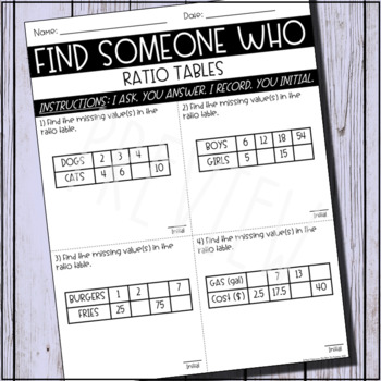 Find Someone Who (Ratio Tables)