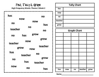 Find, Tally and Graph High Frequency Words