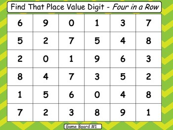 Find That Place Value Digit- Four In A Row Game