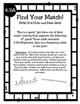Find Your Match! (with dot plots and data sets) TEKS 4.9A STAAR Practice