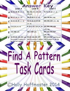 Find a Pattern Differentiated Problem Set