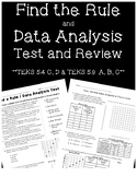 Find a Rule and Data Analysis Review & Test (TEKS 5.4 C & D, TEKS 5.9 A, B & C)