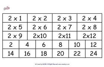 Find common multiples