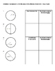 2D Geometry 03 - Finding the Area and Circumference of Circles