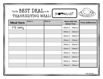 Find the BEST DEAL on the THANKSGIVING MEAL!
