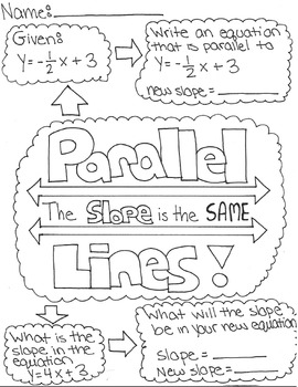 Find the Equation of a Parallel Line
