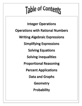 Find the Error Activities for the Year - 7th Grade Math