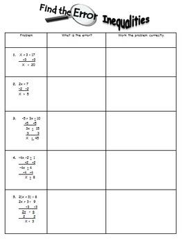 Find the Error - Algebra Bundle