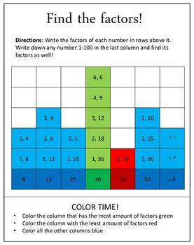 Find the Factors Worksheet