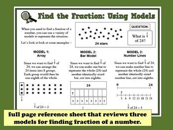 fraction of a number task cards + printables Find the Fraction (set a)