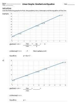Find the Gradient and Equation from the Graph