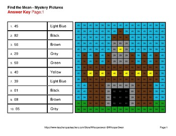 Find the Mean - Color-By-Number Mystery Pictures
