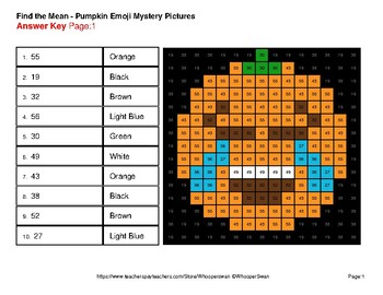 Find the Mean (Math Average) - Color-By-Number PUMPKIN EMOJI Mystery Pictures