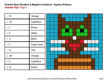 Find the Mean (average) - Color-By-Number Math Mystery Pictures
