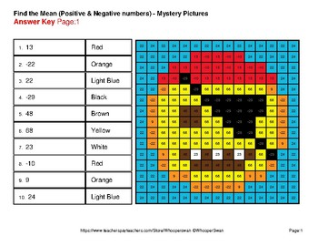 Find the Mean (average) - Color-By-Number Mystery Pictures