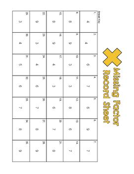 Find the Missing Factor- Task Cards
