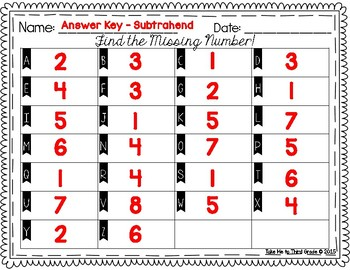 Find the Missing Number - Subtraction