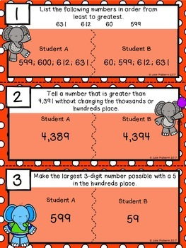 Find the Mistake: Comparing and Ordering Numbers Task Cards