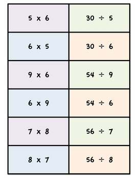 Find the Multiplcation-Division Fact Families!