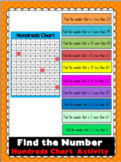 Find the Number Hundreds Chart Activity