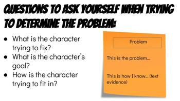 Find the Problem Reading Strategy in Google Slides
